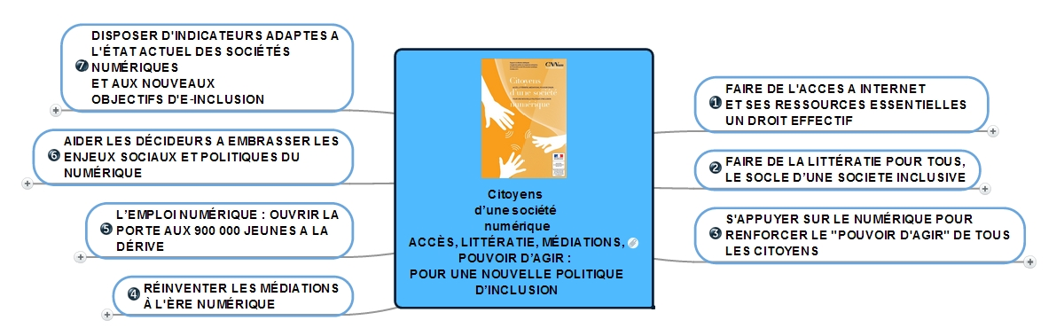 000037Citoyens d'une société numérique ACCÈS, LITTÉRATIE, MÉDIATIONS, POUVOIR D'AGIR _