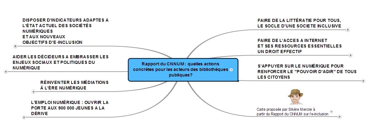 000038Rapport du CNNUM _ quelles actions concrètes pour les acteurs des bibliothèques