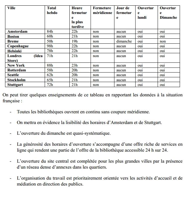 000047cache.media.enseignementsup-recherche.gouv.fr_file_2012_35_3_horairesouverture_r