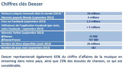 000069observatoire.cite-musique.fr_observatoire_document_MNUM_S1_2013_offre_diversite_