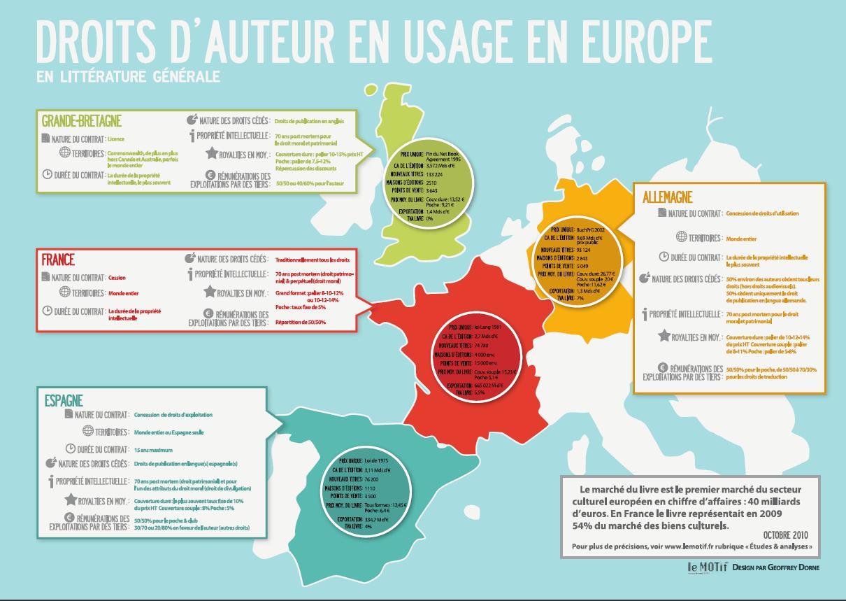 Infographie Sur Le March Ef Bf Bd Du Caf Ef Bf Bd En Dosettes